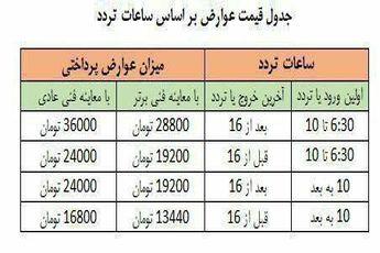 جدول قیمت عوارض طرح جدید ترافیک در سال 97