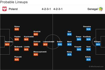 پیش بازی لهستان - سنگال