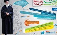 اینفوگرافی / شعار امسال از کلام رهبری